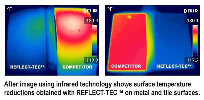 Tile And Metal Heat Lamp Display Thermal Imaging